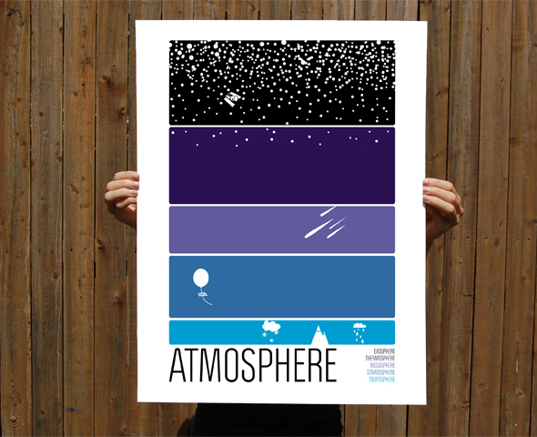 brainstorm atmosphere poster